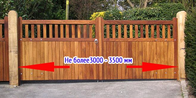 Длина ворот в заборе