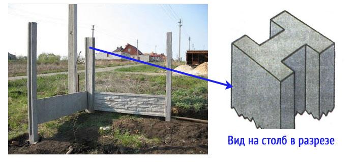 Монтаж секционного бетонного забора декоративного типа
