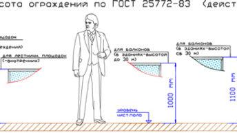 Что важно знать о высоте перил для лестниц и площадок