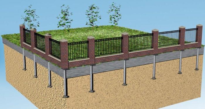 Забор с кирпичными столбами на сваях