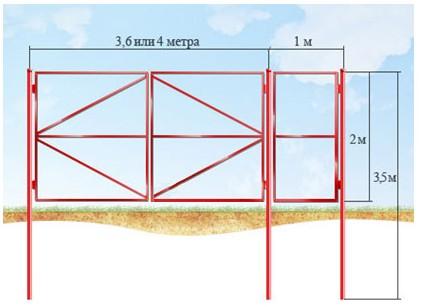 схема распашных ворот для дачи из металла