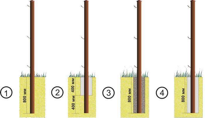 Варианты установки столбов забора из металла