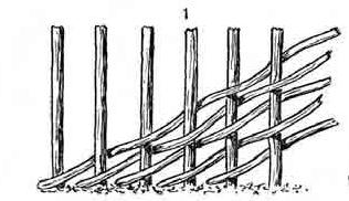 Схема наклонного плетения по диагонали