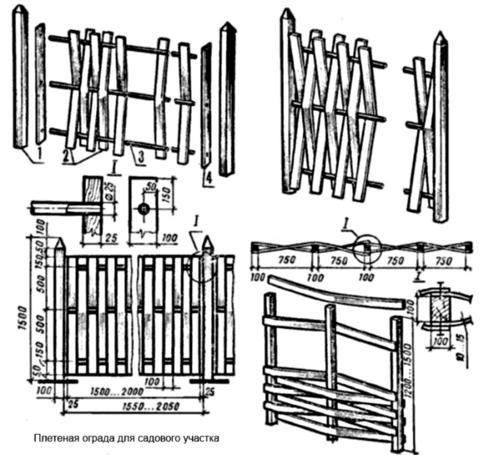 Схемы плетёного забора из штакетника