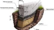 Что важно знать об устройстве ленточного фундамента под забор
