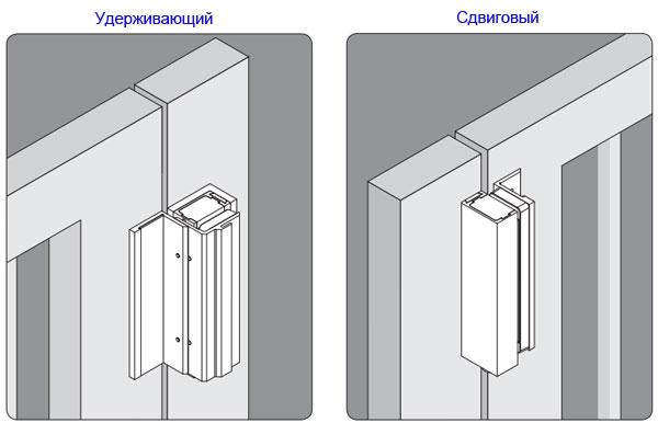 Два типа работы электромагнитного замка