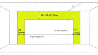 Размеры проёма для ворот гаража различных типов